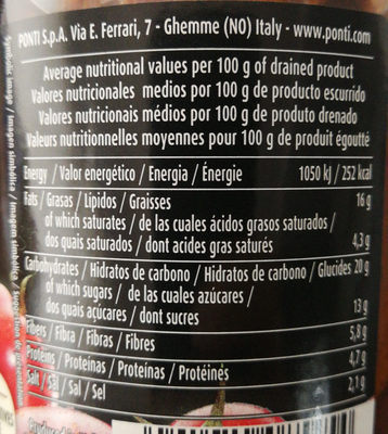 Tomates secos em óleo de sementes de girassol - Información nutricional