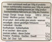 Ravioli Ricotta épinards 250g - Informazioni nutrizionali - fr