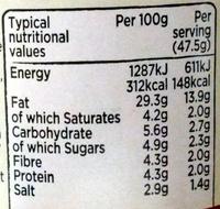 Pesto Rosso - Nutrition facts