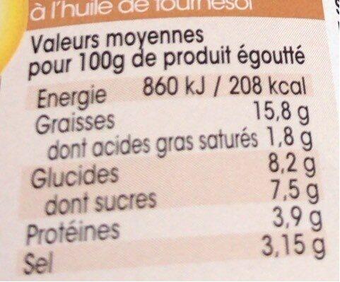 Tomates séchées au soleil - Informations nutritionnelles - fr