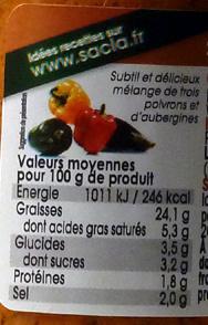 Trio de poivrons aubergines (Sauce) - Nutrition facts
