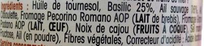 Pesto à l'ail des ours - Ingredients