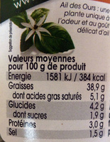 Pesto à l'ail des ours - Nutrition facts