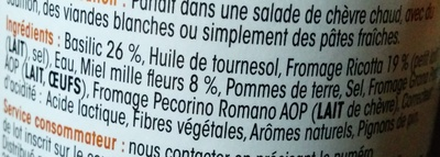 Pesto des anges - Ingredients