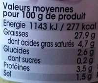 Pesto des anges - Nutrition facts