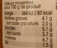 Sauce Bolognese - Informations nutritionnelles
