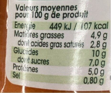 Tomates burrata - Nutrition facts - fr