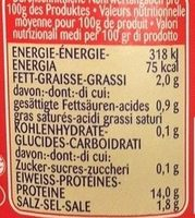 Simmmenthal - Nutrition facts