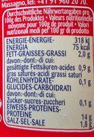 Simmmenthal - Informations nutritionnelles - fr