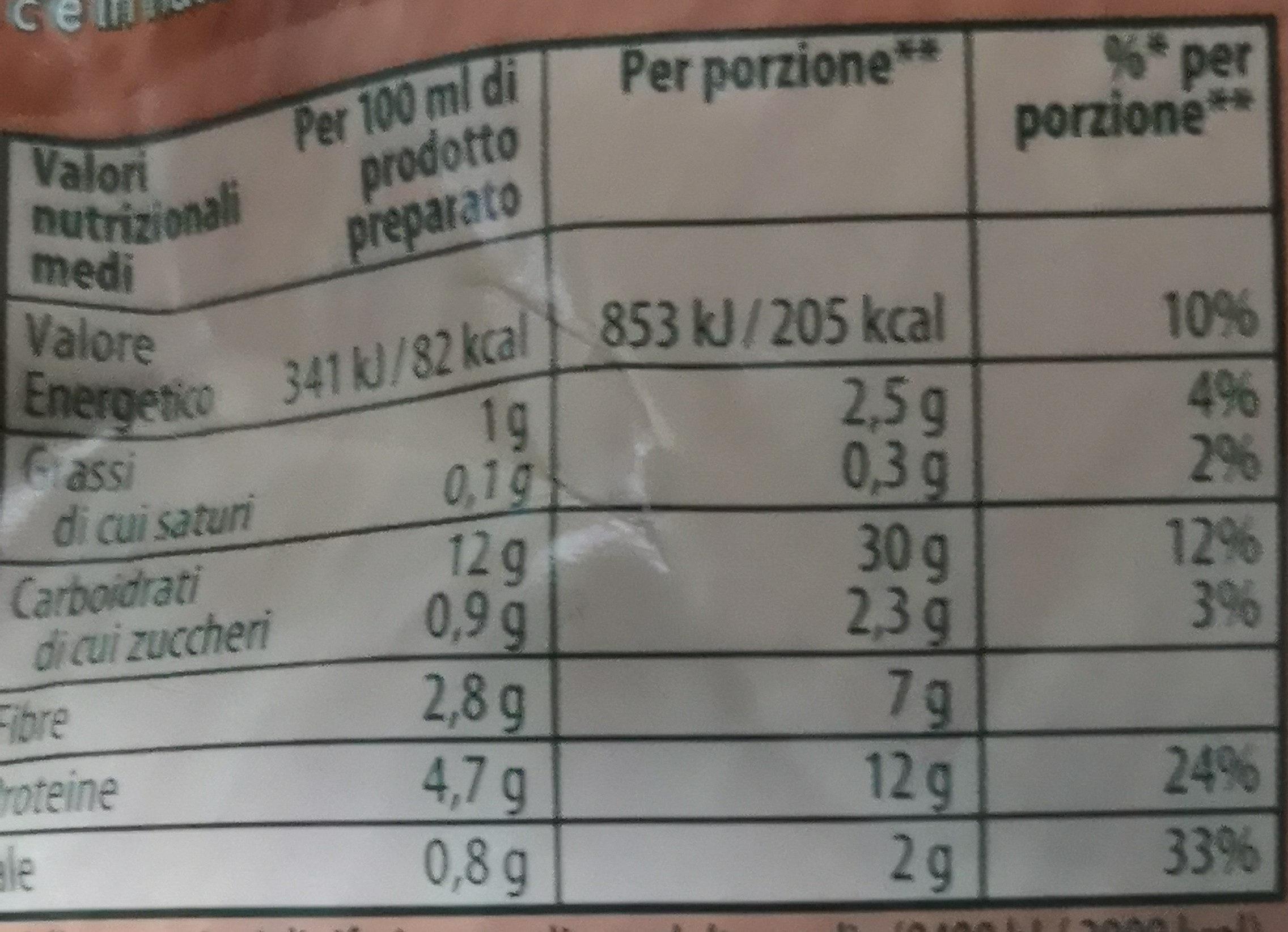 Knorr Segreti Della Nonna Pasta E Fagioli - Informations nutritionnelles - fr