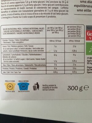 Fiocchi avena - Nutrition facts