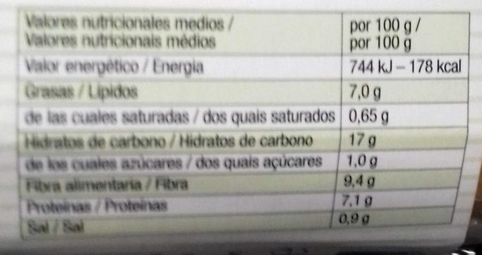 Burger de garbanzos y tomates secos - Nutrition facts