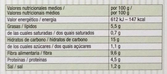 Miniburguer de amaranto, guisantes y zanahoria - Informació nutricional - es