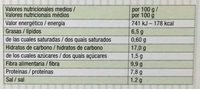 Minibugers de garbanzos y alubias negras - Informació nutricional - es