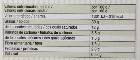 Ensaladilla rusa - Informations nutritionnelles