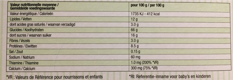 Biscuits pour bébés - Nährwertangaben - fr