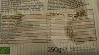 Fruits et Graines - Valori nutrizionali - fr