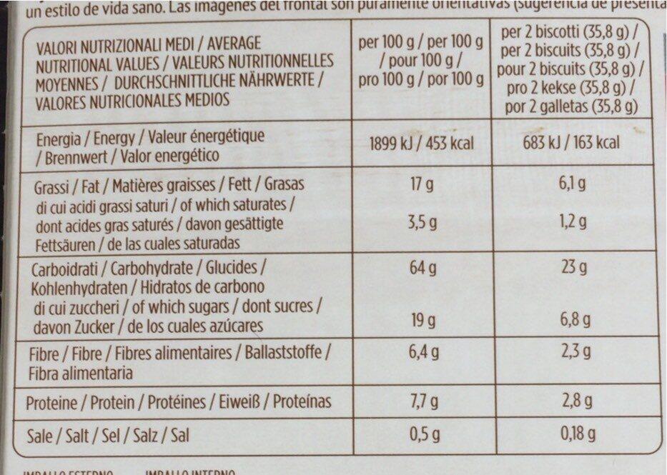 Merende con gocce di choccolato - Informations nutritionnelles - it