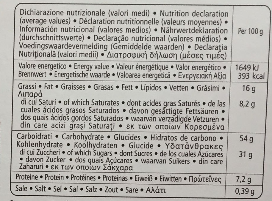La Mandorlata - Informations nutritionnelles