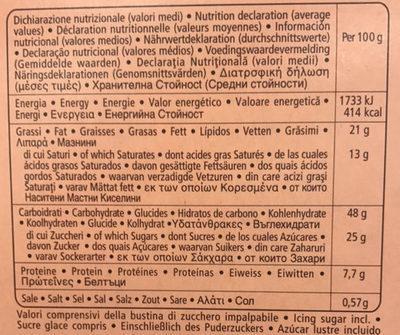 Pandoro - Nutrition facts