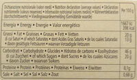 Mini Pandoro - Nutrition facts - es