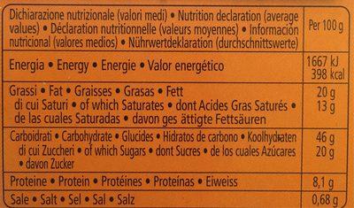 Mini Pandoro - Informations nutritionnelles - fr
