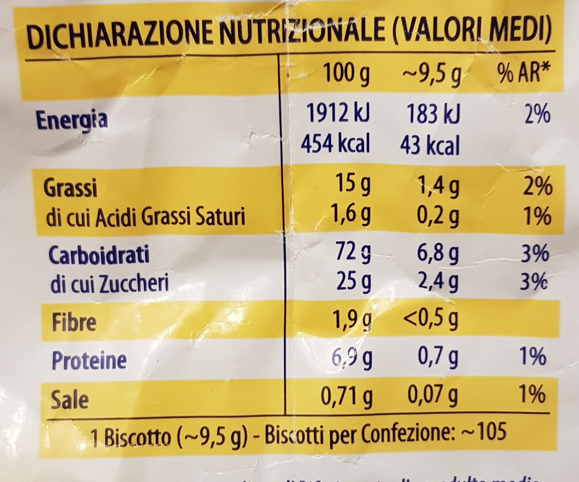 pastefrolle - Informations nutritionnelles