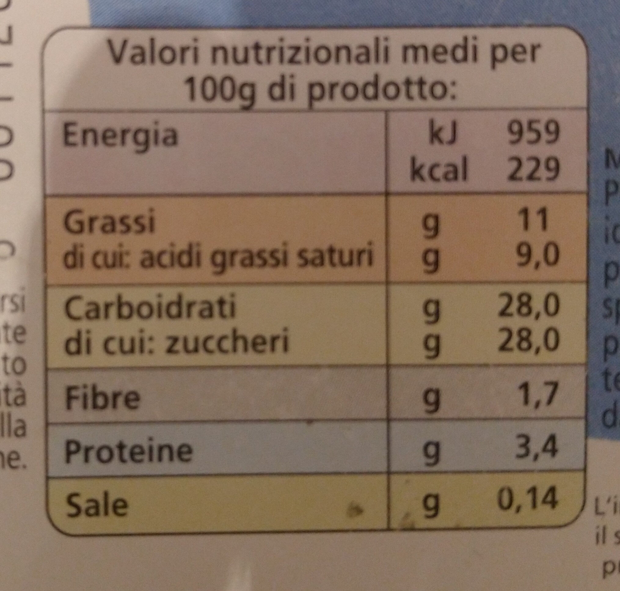 affogato al cioccolato - Nährwertangaben - it