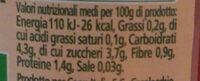Passata Di Pomodori Bio Italia 700g (sauce Tomate) - Informazioni nutrizionali - it