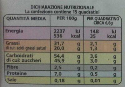 Cioccolato al latte con riso soffiato - Informations nutritionnelles - it