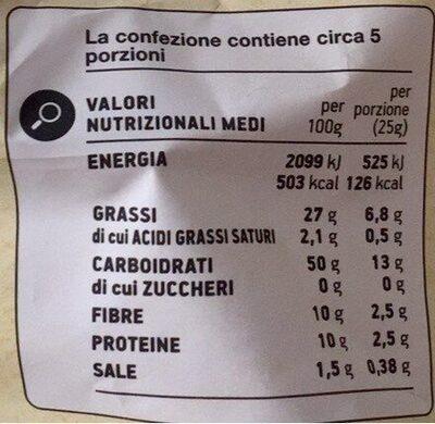 Pop corn - Informazioni nutrizionali - it