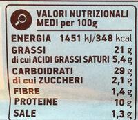 Tramezzini pomodoro, mozzarella e olive - Nutrition facts