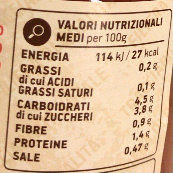 Passata grossa di pomodoro - Nutrition facts - it