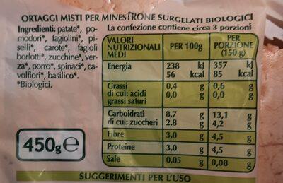 Minestrone di verdure surgelate - Nutrition facts - it