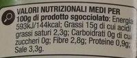 Olive verdi snocciolate - Informação nutricional