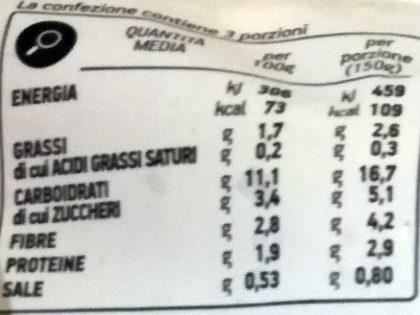 Contorno saporito verdure - Informations nutritionnelles - it
