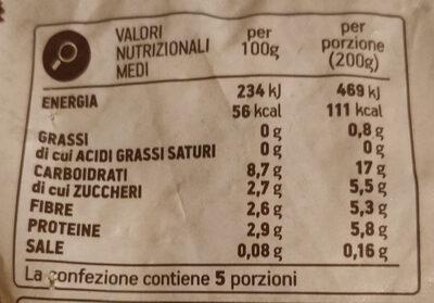 Minestrone di verdure surgelato - Valori nutrizionali - it