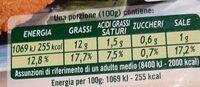 Cotolette vegetali - Nutrition facts - it