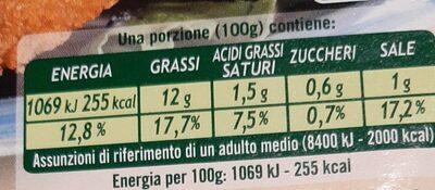 Cotolette vegetali - Informations nutritionnelles - it