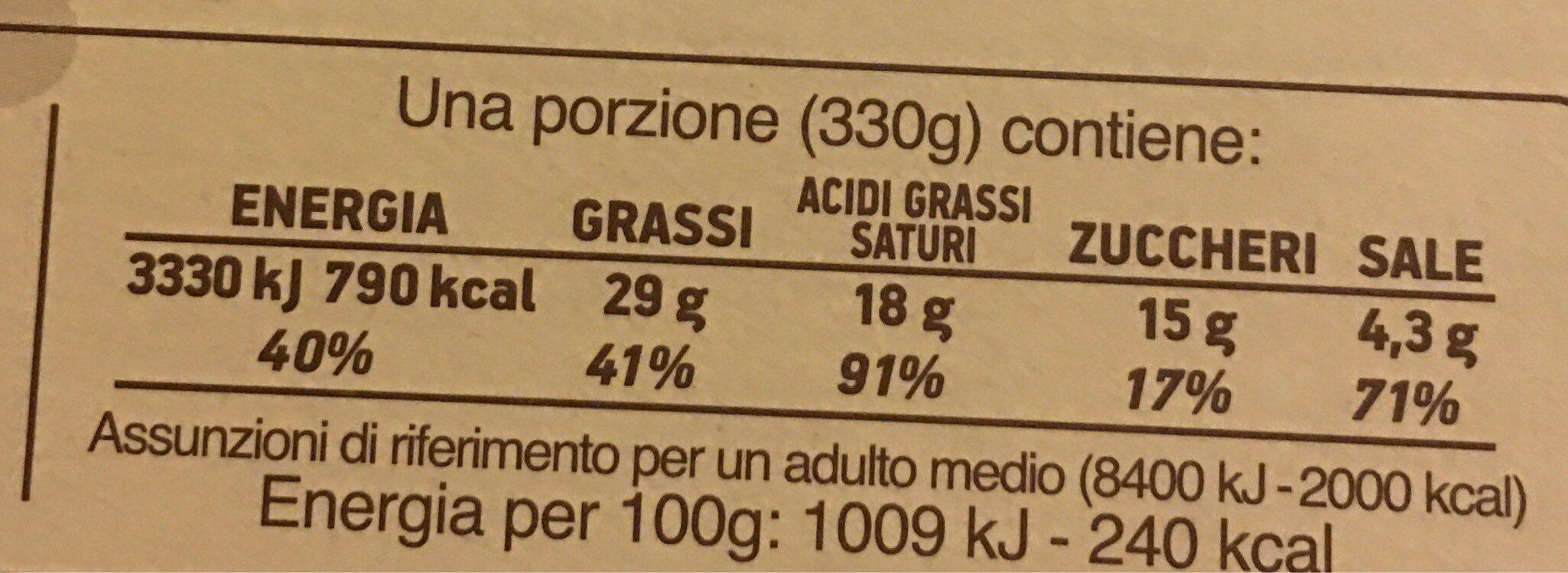 Pizze margherita con mozzarella - Nutrition facts