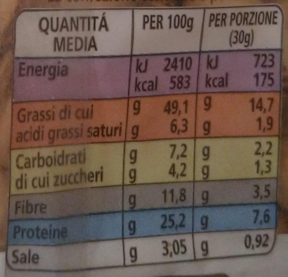 Pistacchi tostati e salati - Nutrition facts - it
