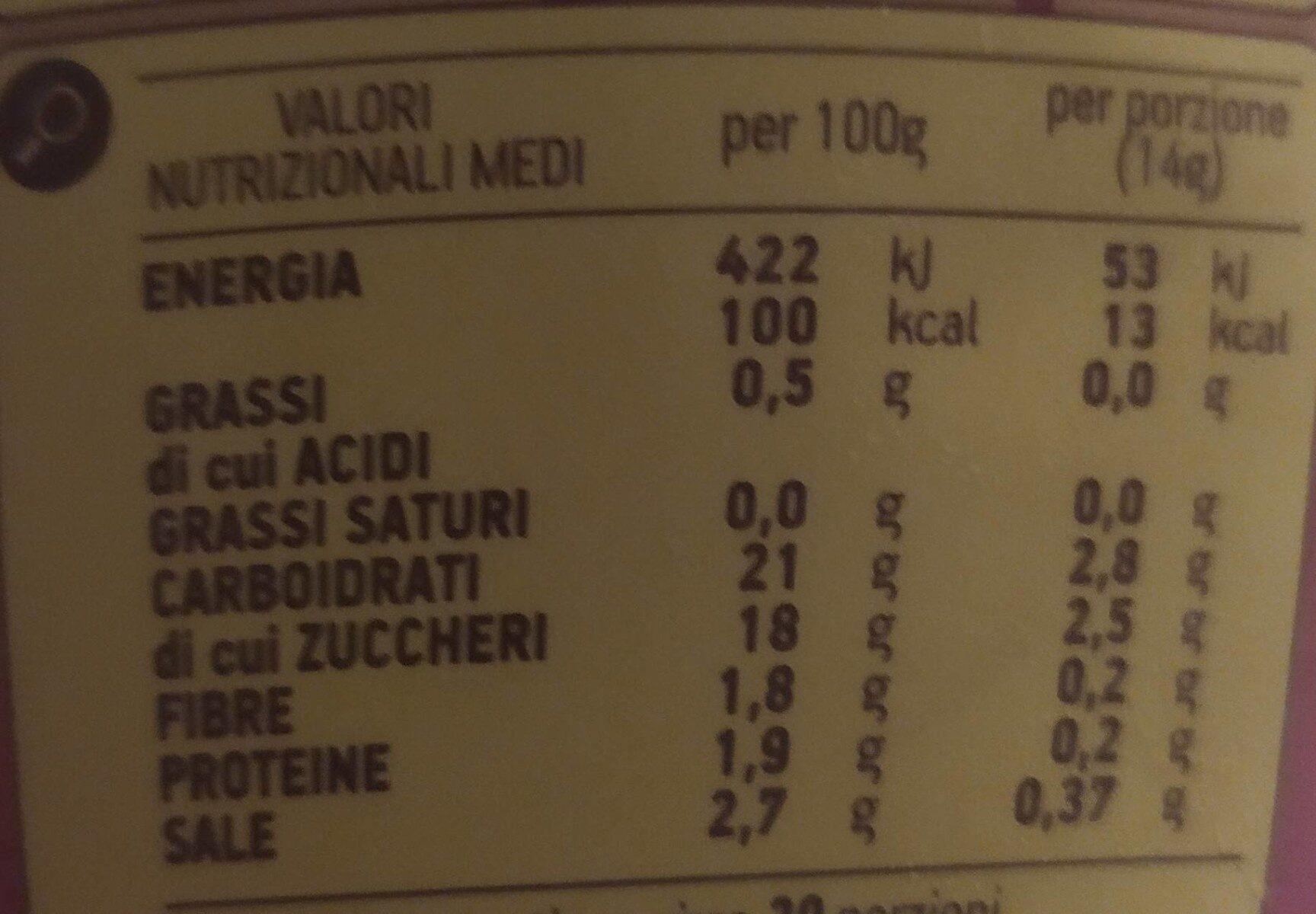 Ketchup - Valori nutrizionali - it