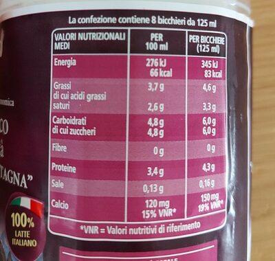 """Latte fresco alta qualità """"prodotto di montagna """" - Valori nutrizionali - it"""