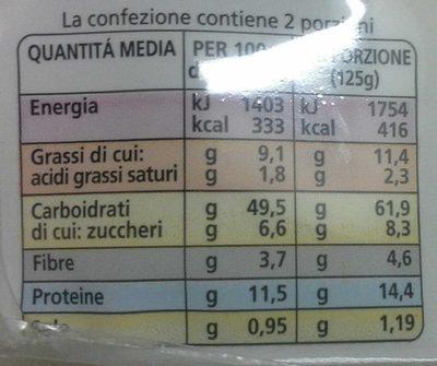 Tortellini freschi con funghi porcini - Informations nutritionnelles - it