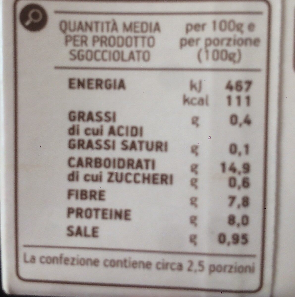 Fagioli cannellini - Informations nutritionnelles - it