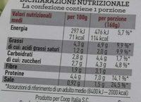Insalata mista pronta da condire TONNO E OLIVE - Nutrition facts