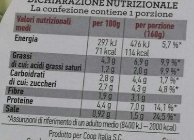 Insalata mista pronta da condire TONNO E OLIVE - Informazioni nutrizionali