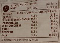 Pancarrè - Informations nutritionnelles - it