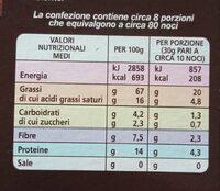 Noci Brasiliane Scusciate - Informations nutritionnelles - fr
