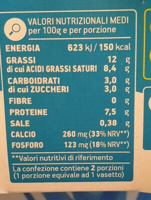Ricotta - Nutrition facts - it